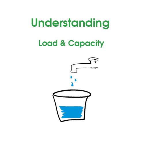 load-and-capacity