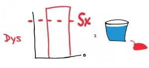 bucket-overflows