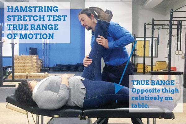 hamstring-stretch-test-true-range-of-motion
