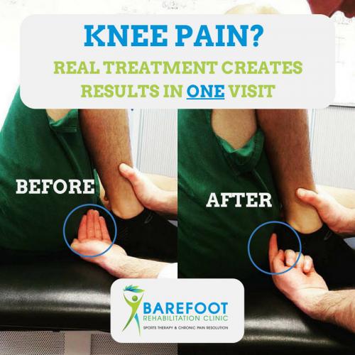 Knee-Flexion-range-increase