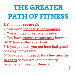 Greater-Path-of-Fitness
