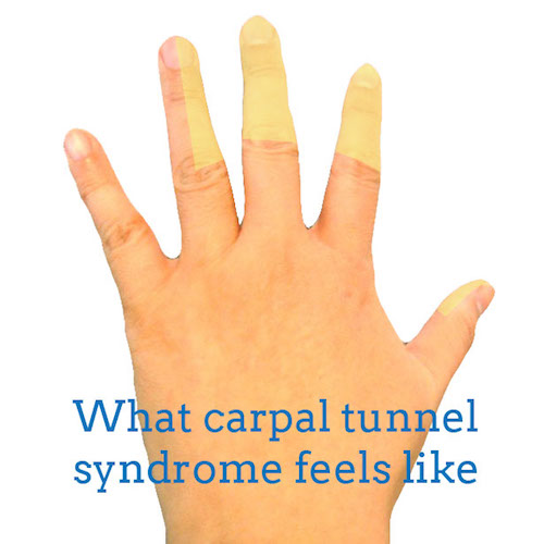 Pain In Your Wrist, Carpal Tunnel Syndrome, and Other Hand ...
