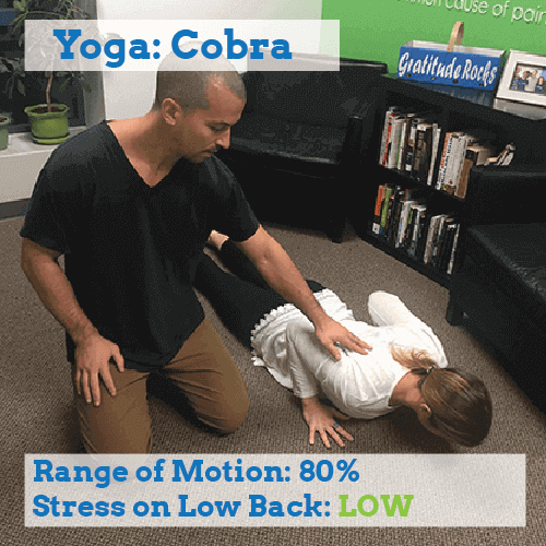 yoga-for-back-pain-cobra-low-stress