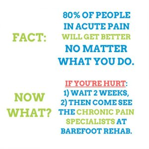 80-PERCENT-acute-pain