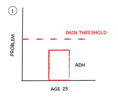 pain-threshold-1