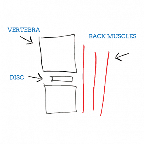 back-pain-when-bending-backwards
