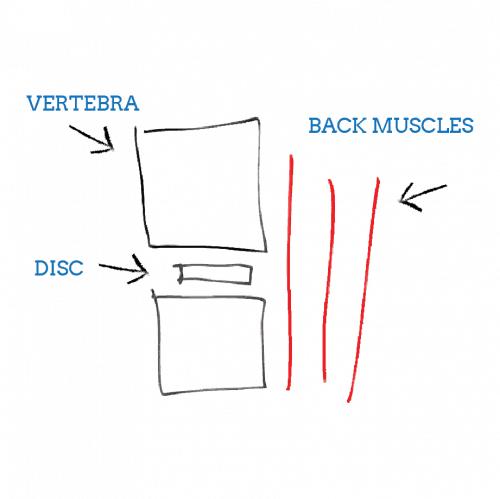 back-pain-when-bending-backwards