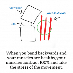 back-pain-when-bending-backwards-1