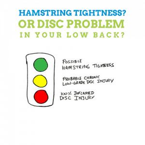 HAMSTRING-TIGHTNESS-or-disc-problem