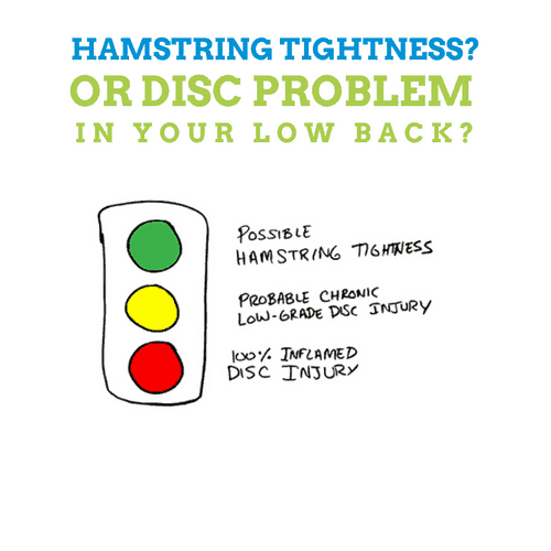 HAMSTRING-TIGHTNESS-or-disc-problem