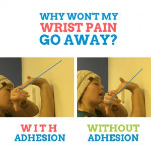 Wrist-Pain
