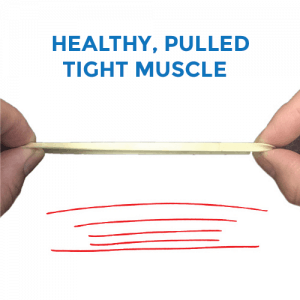 neck-pain-treatment-rubber-band-healthy