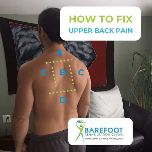 Fix-Upper-Back-Pain