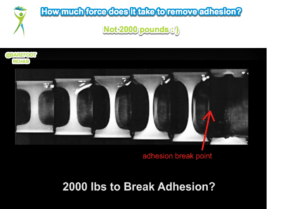 myofascial-release-break-adhesion